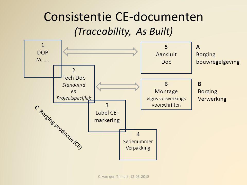 Consistentie CE-documenten (Traceability, As Built)