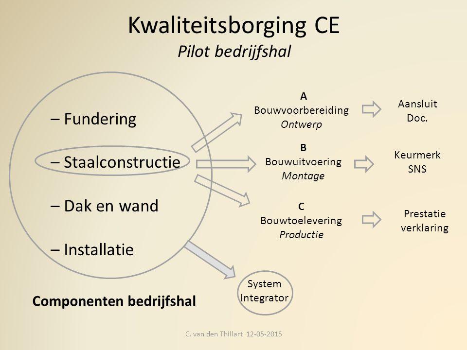 Kwaliteitsborging CE Pilot bedrijfshal