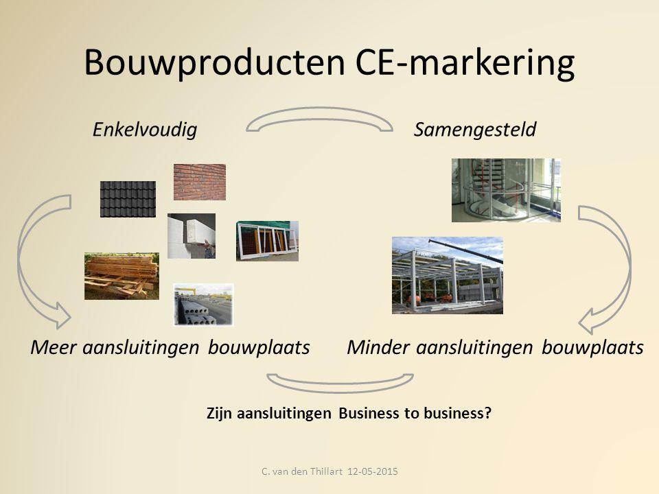 Bouwproducten CE-markering