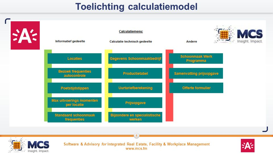 Toelichting calculatiemodel