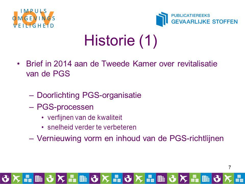 Historie (1) Brief in 2014 aan de Tweede Kamer over revitalisatie van de PGS. Doorlichting PGS-organisatie.