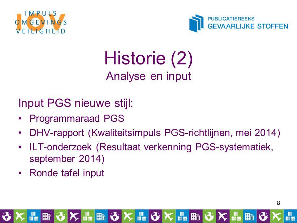 Historie (2) Analyse en input