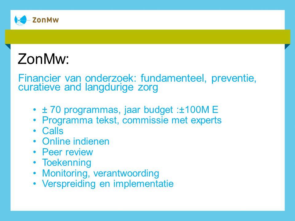 ZonMw: Financier van onderzoek: fundamenteel, preventie, curatieve and langdurige zorg. ± 70 programmas, jaar budget :±100M E.