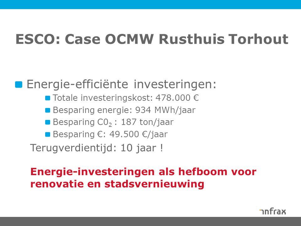 ESCO: Case OCMW Rusthuis Torhout