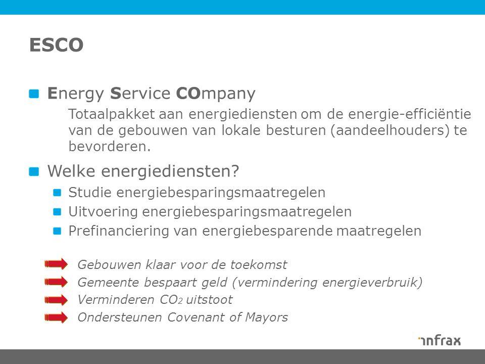 ESCO Energy Service COmpany Welke energiediensten