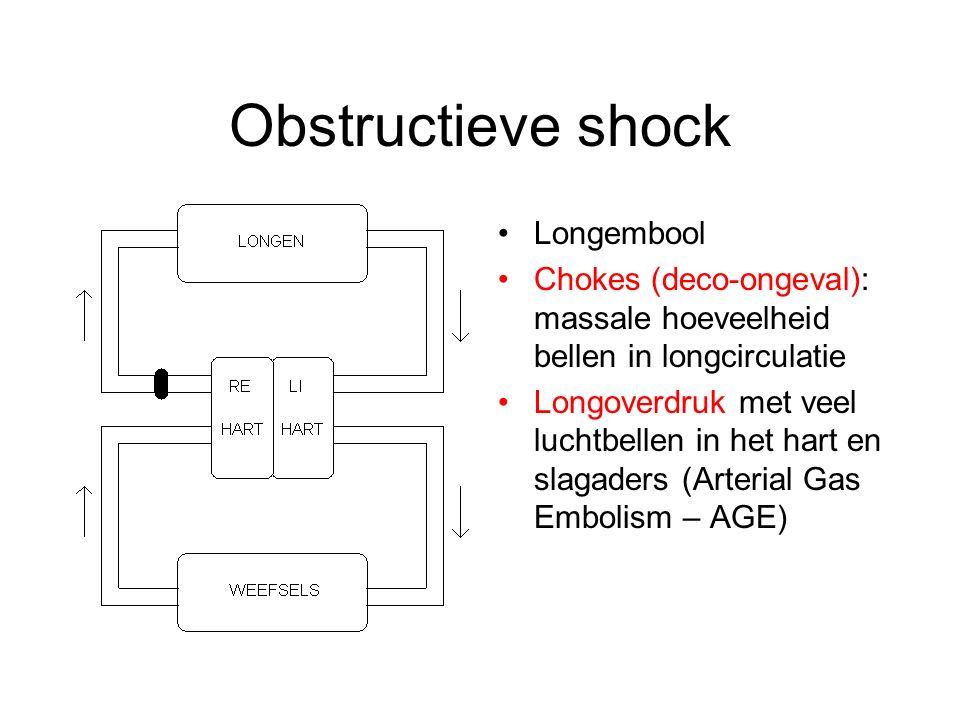 Obstructieve shock Longembool
