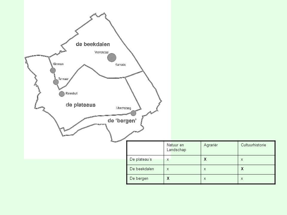 Natuur en Landschap Agrariër Cultuurhistorie De plateau's x X De beekdalen De bergen