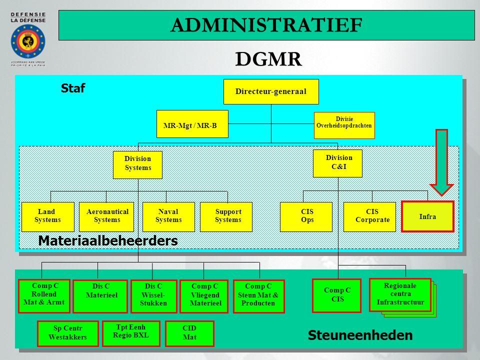 Divisie Overheidsopdrachten