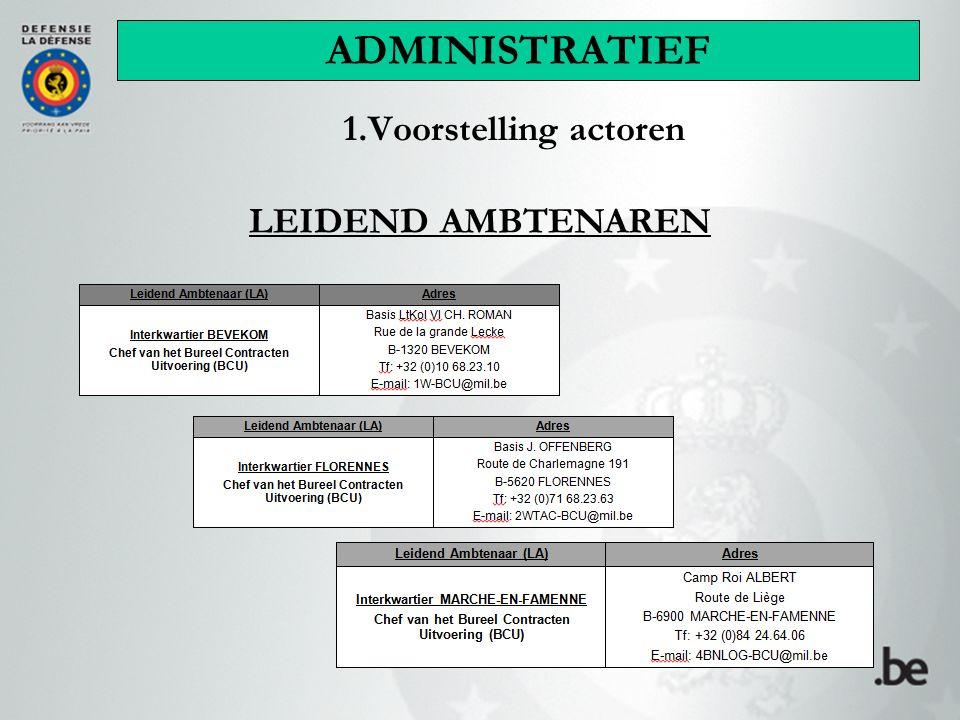 ADMINISTRATIEF 1.Voorstelling actoren LEIDEND AMBTENAREN