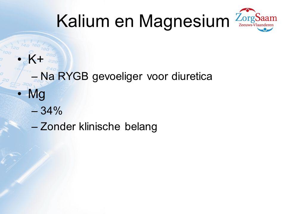 Kalium en Magnesium K+ Mg Na RYGB gevoeliger voor diuretica 34%