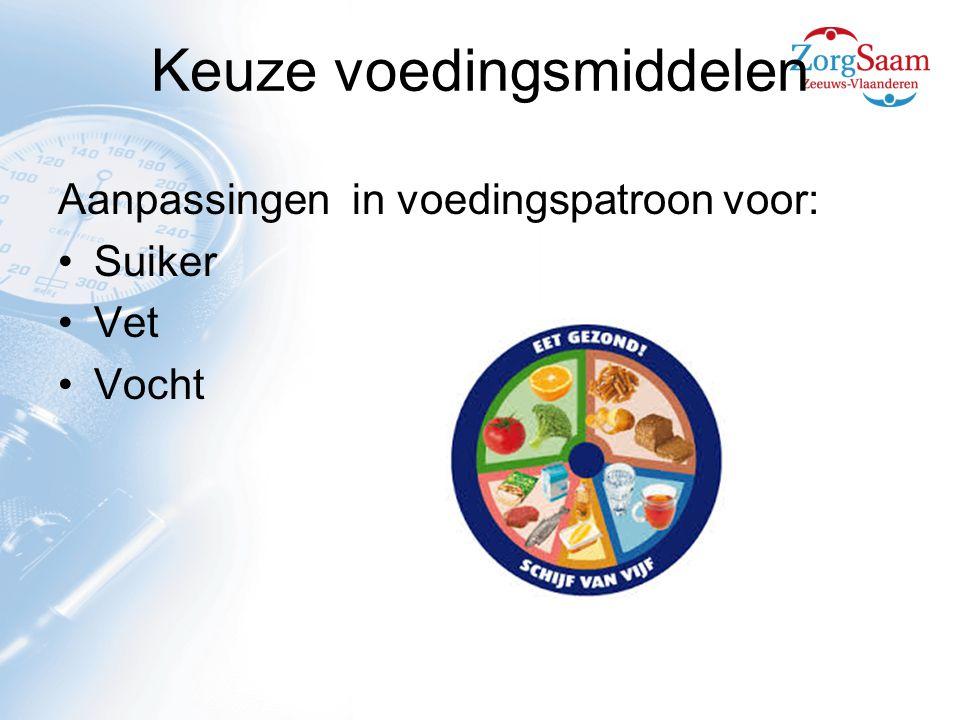 Keuze voedingsmiddelen