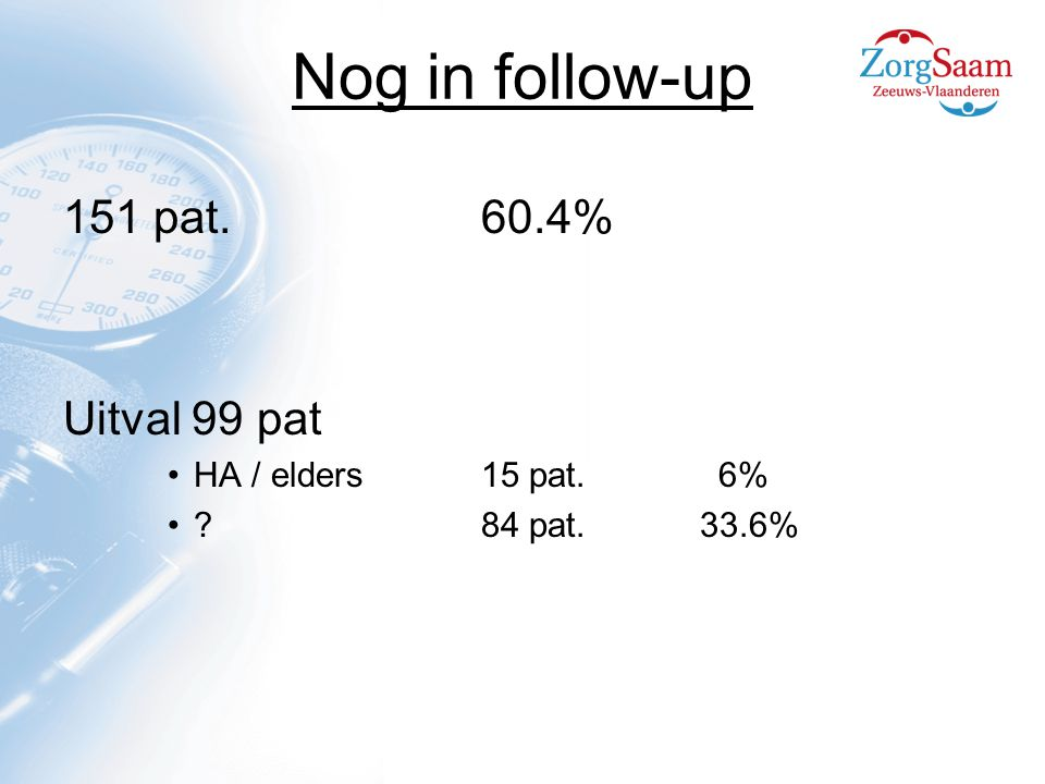 Nog in follow-up 151 pat. 60.4% Uitval 99 pat HA / elders 15 pat. 6%