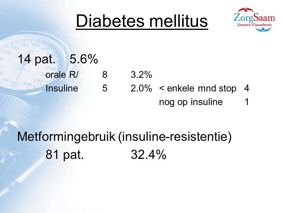 Diabetes mellitus 14 pat. 5.6% Metformingebruik (insuline-resistentie)
