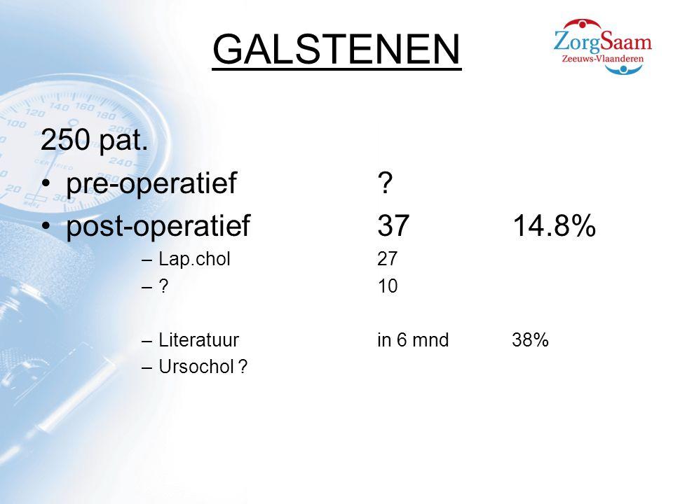 GALSTENEN 250 pat. pre-operatief post-operatief 37 14.8% Lap.chol 27