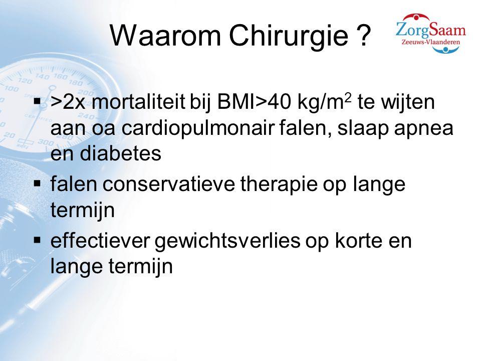 Waarom Chirurgie >2x mortaliteit bij BMI>40 kg/m2 te wijten aan oa cardiopulmonair falen, slaap apnea en diabetes.
