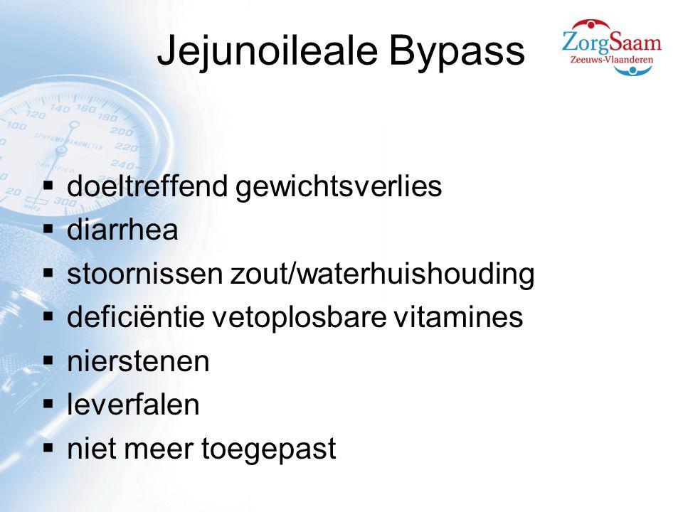 Jejunoileale Bypass doeltreffend gewichtsverlies diarrhea