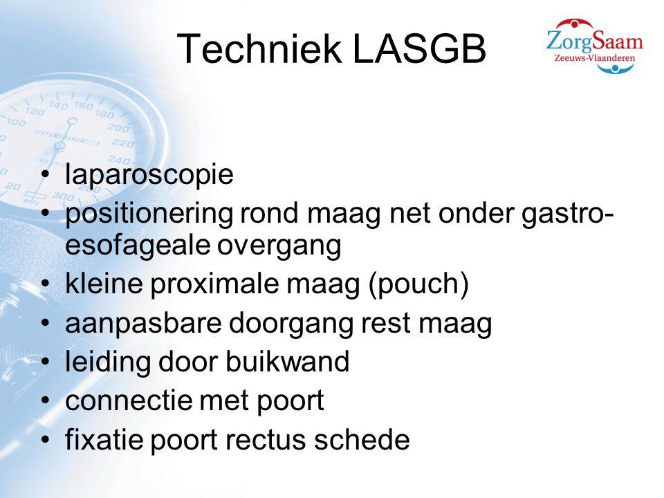 Techniek LASGB laparoscopie