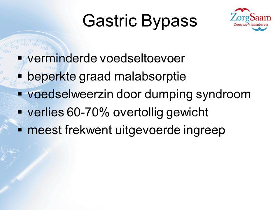 Gastric Bypass verminderde voedseltoevoer beperkte graad malabsorptie