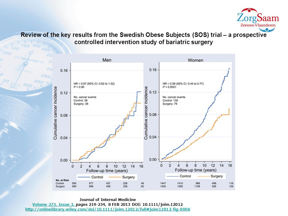 Review of the key results from the Swedish Obese Subjects (SOS) trial – a prospective controlled intervention study of bariatric surgery