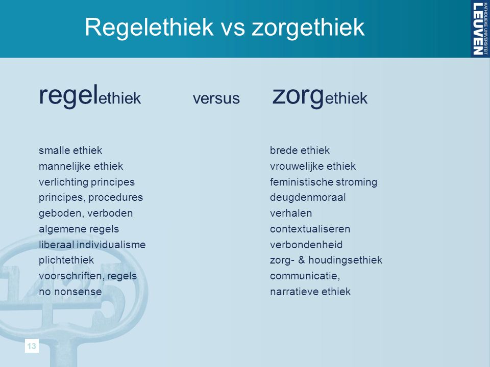 Regelethiek vs zorgethiek
