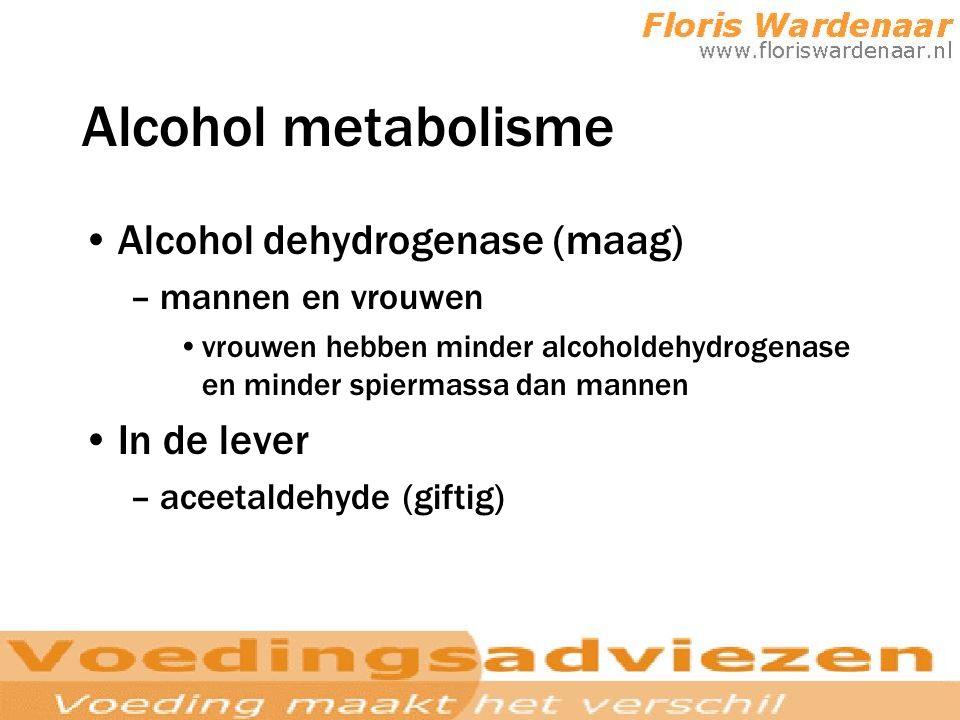 Alcohol metabolisme Alcohol dehydrogenase (maag) In de lever