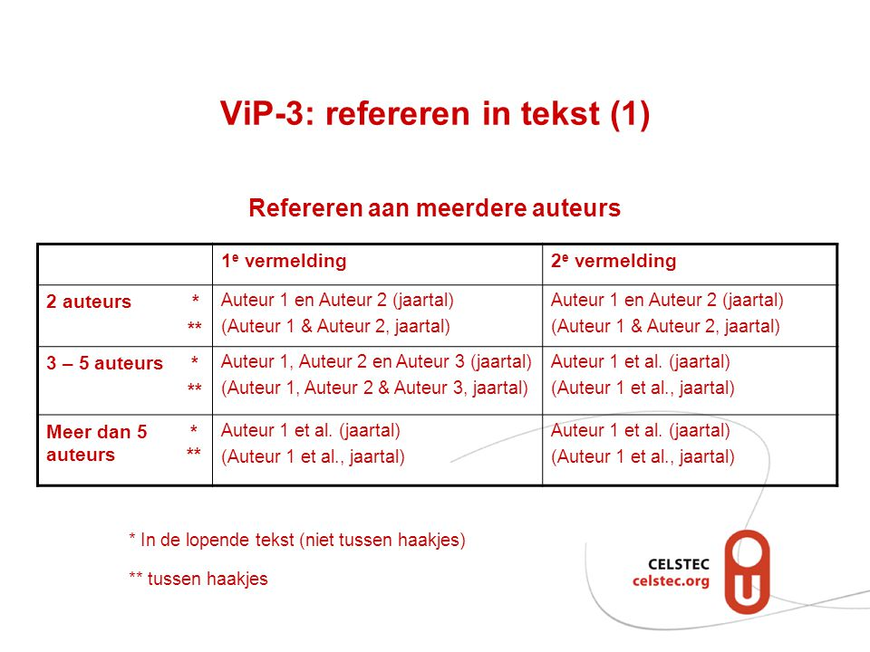 ViP-3: refereren in tekst (1)