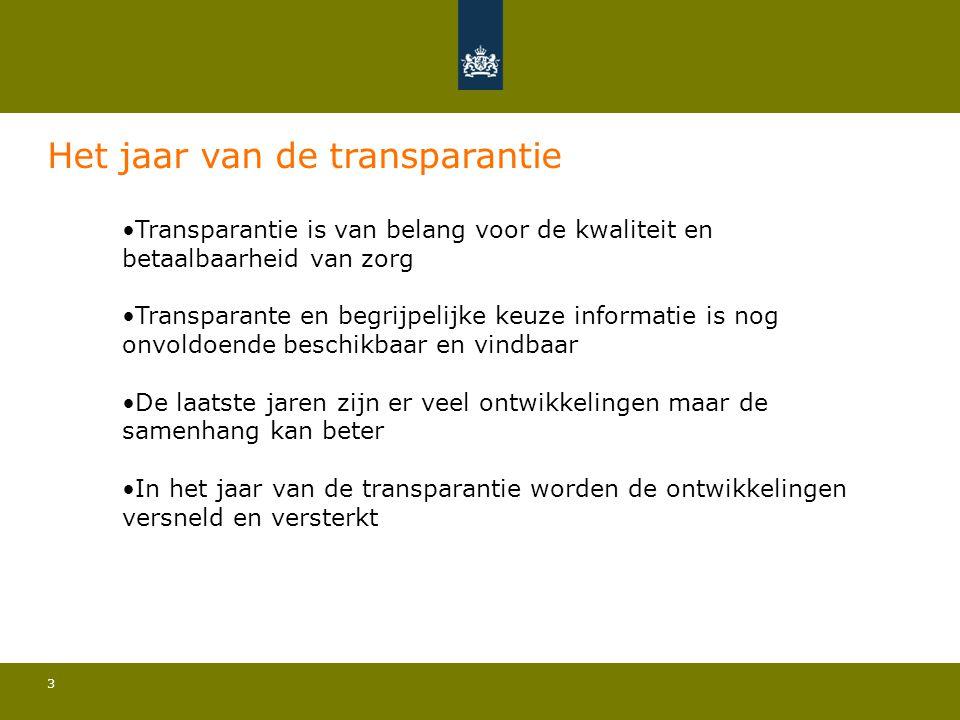 Het jaar van de transparantie