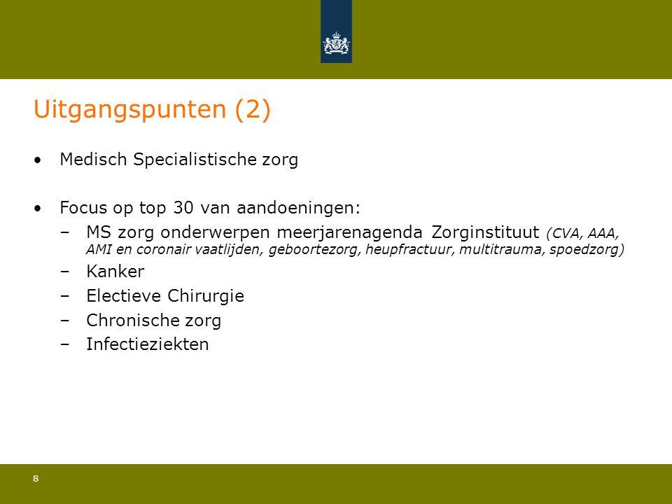 Uitgangspunten (2) Medisch Specialistische zorg