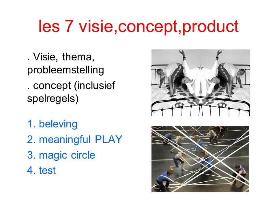 les 7 visie,concept,product