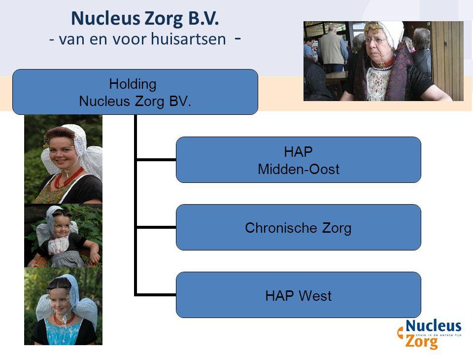 Nucleus Zorg B.V. - van en voor huisartsen -