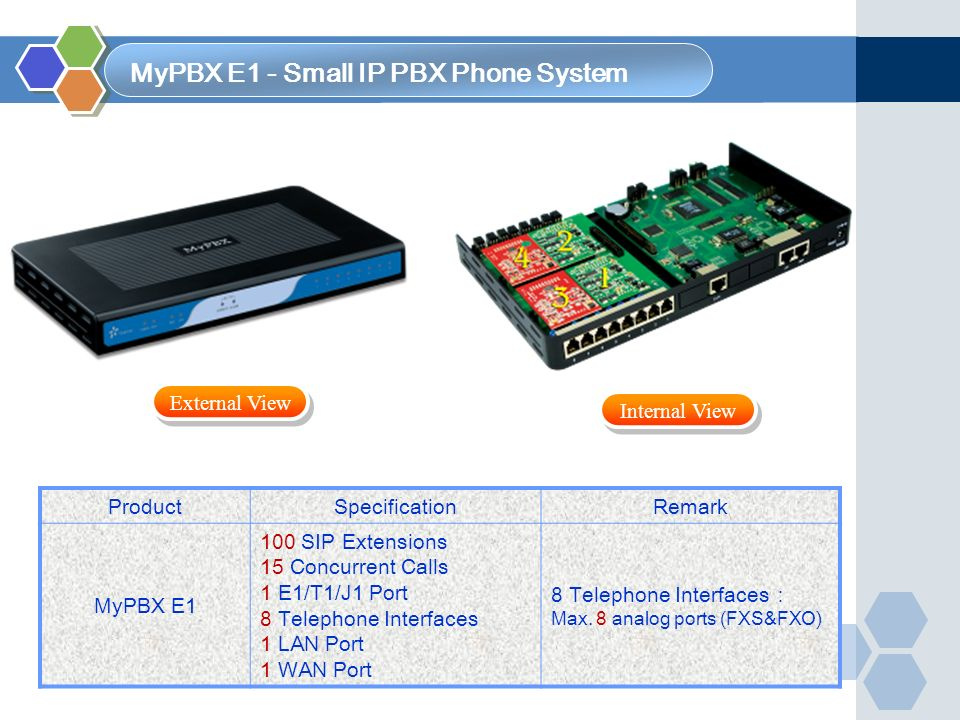MyPBX E1 - Small IP PBX Phone System