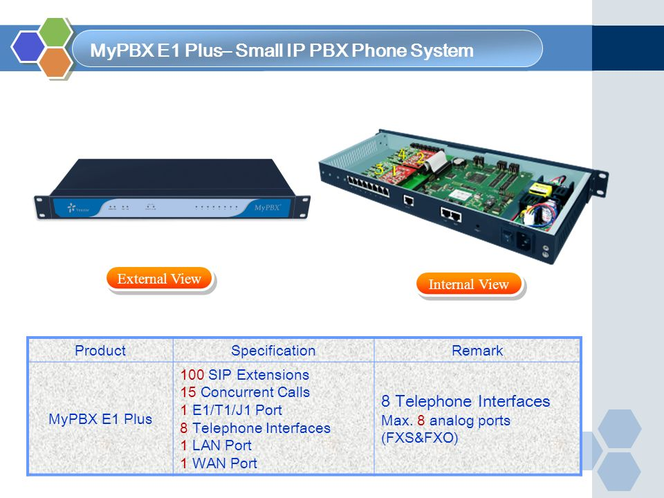 MyPBX E1 Plus– Small IP PBX Phone System