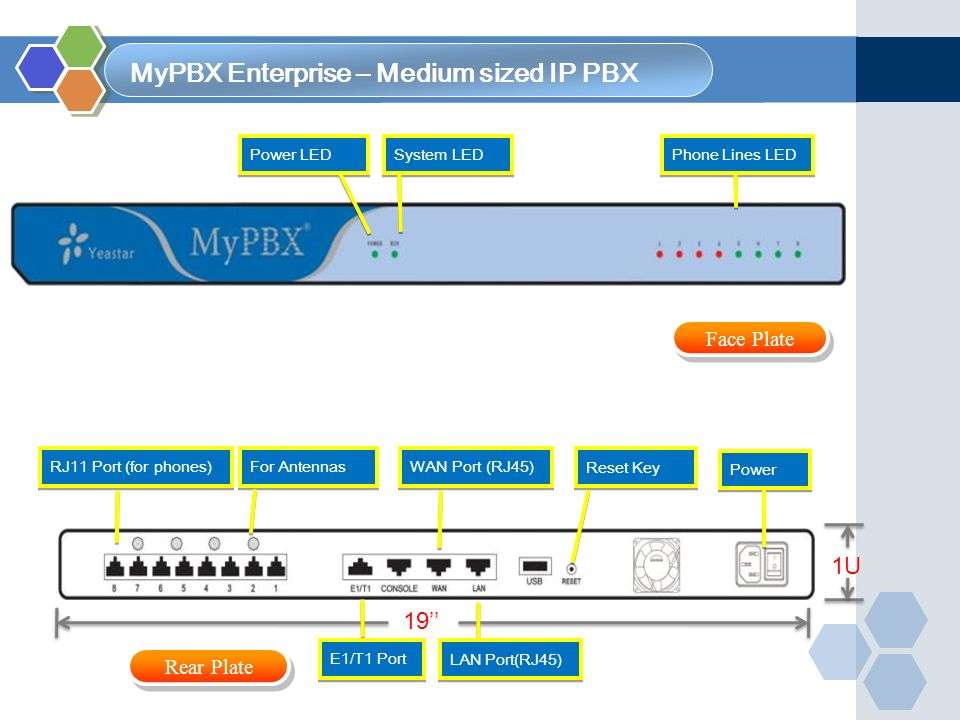 MyPBX Enterprise – Medium sized IP PBX