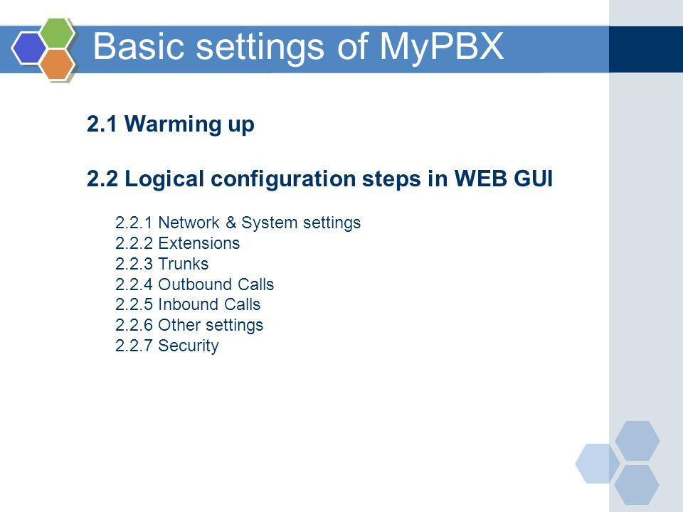 Basic settings of MyPBX