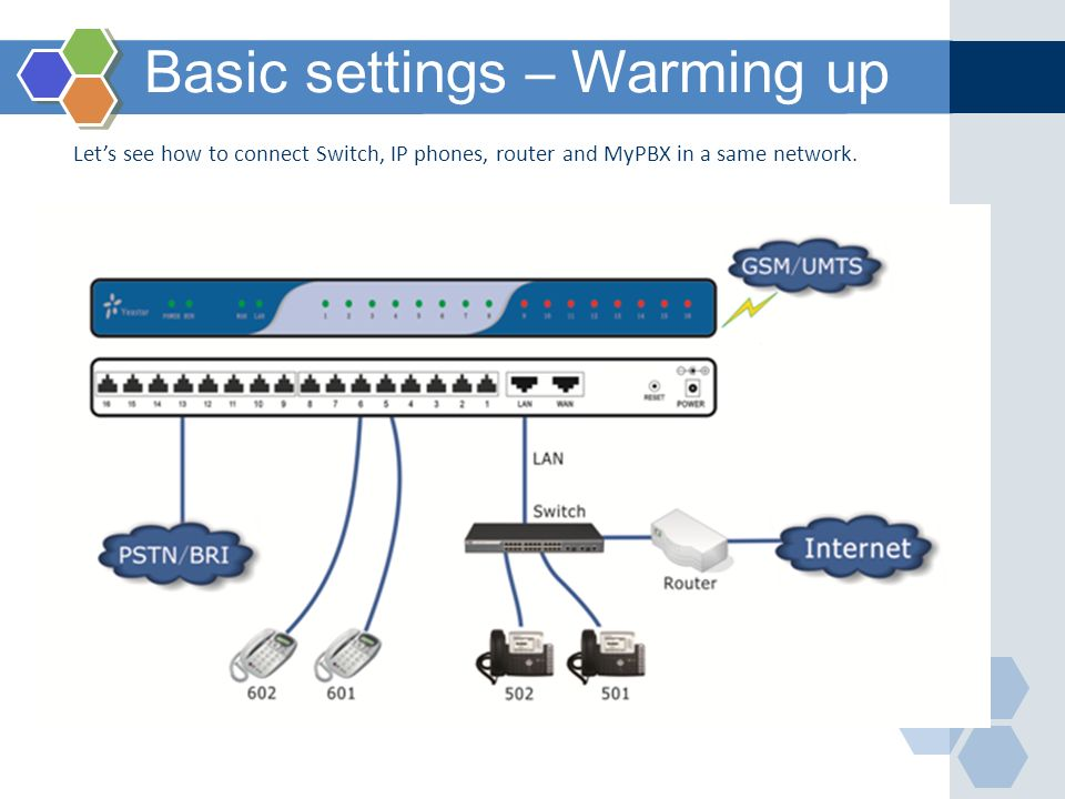 Basic settings – Warming up