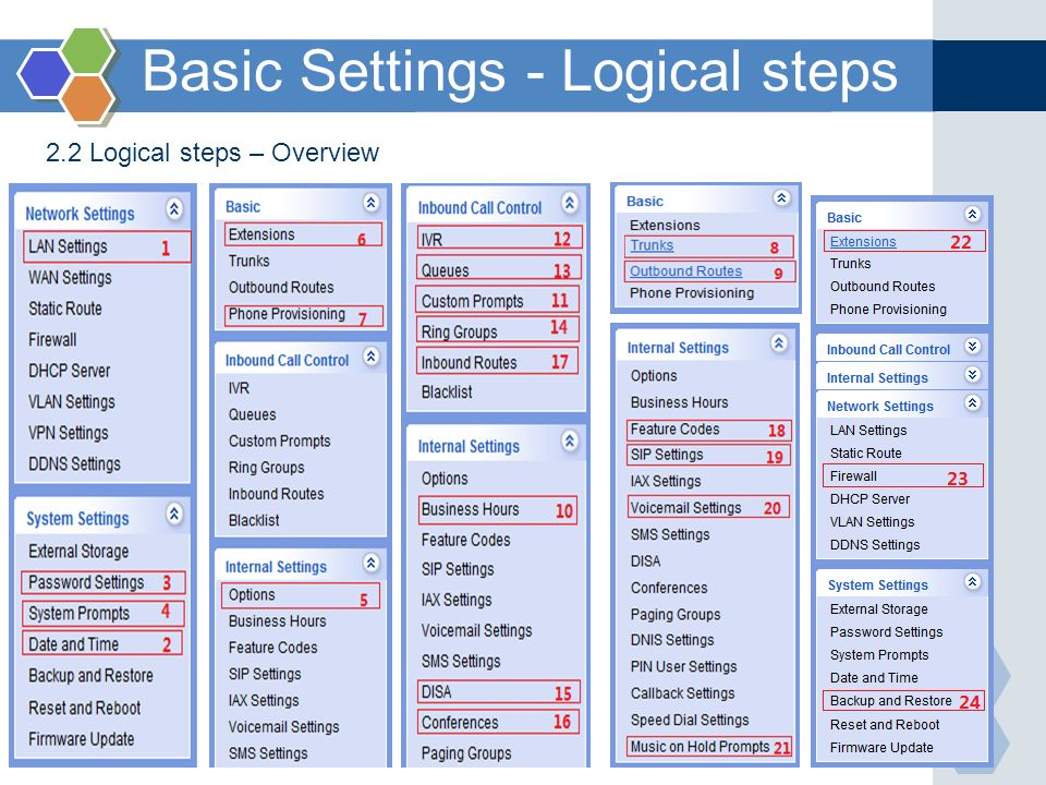 Basic Settings - Logical steps
