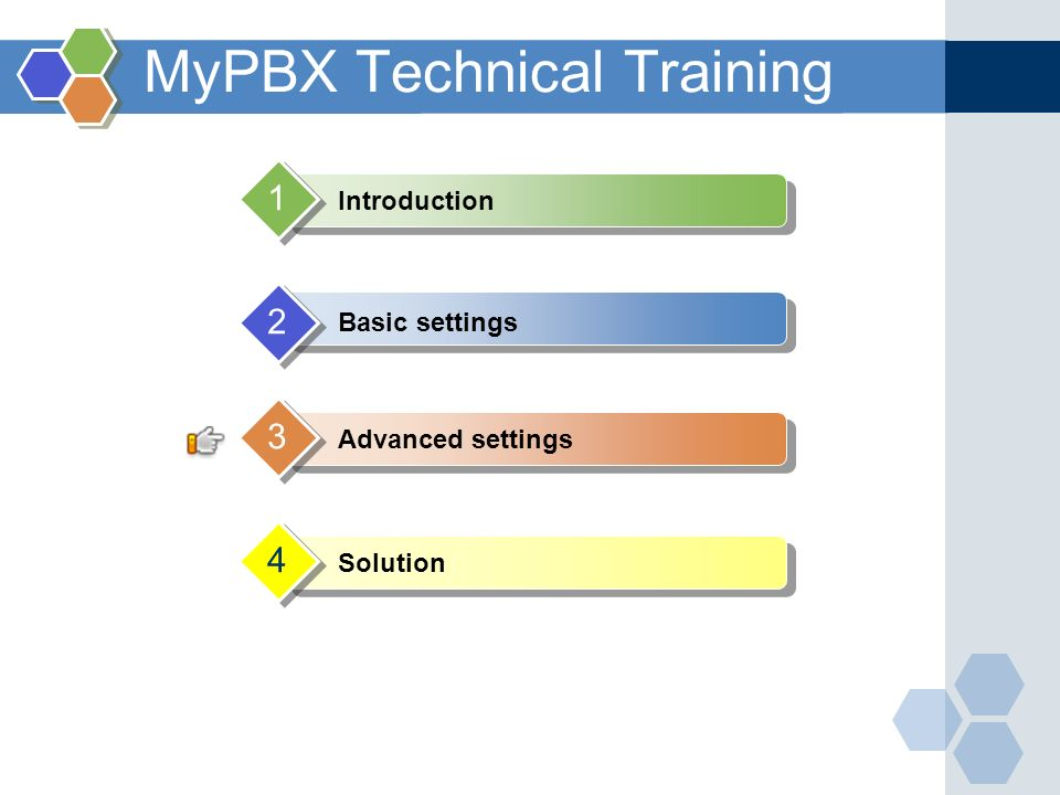 MyPBX Technical Training