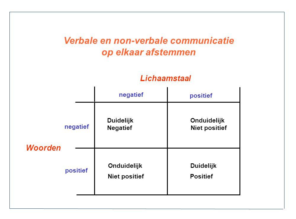 Verbale en non-verbale communicatie op elkaar afstemmen