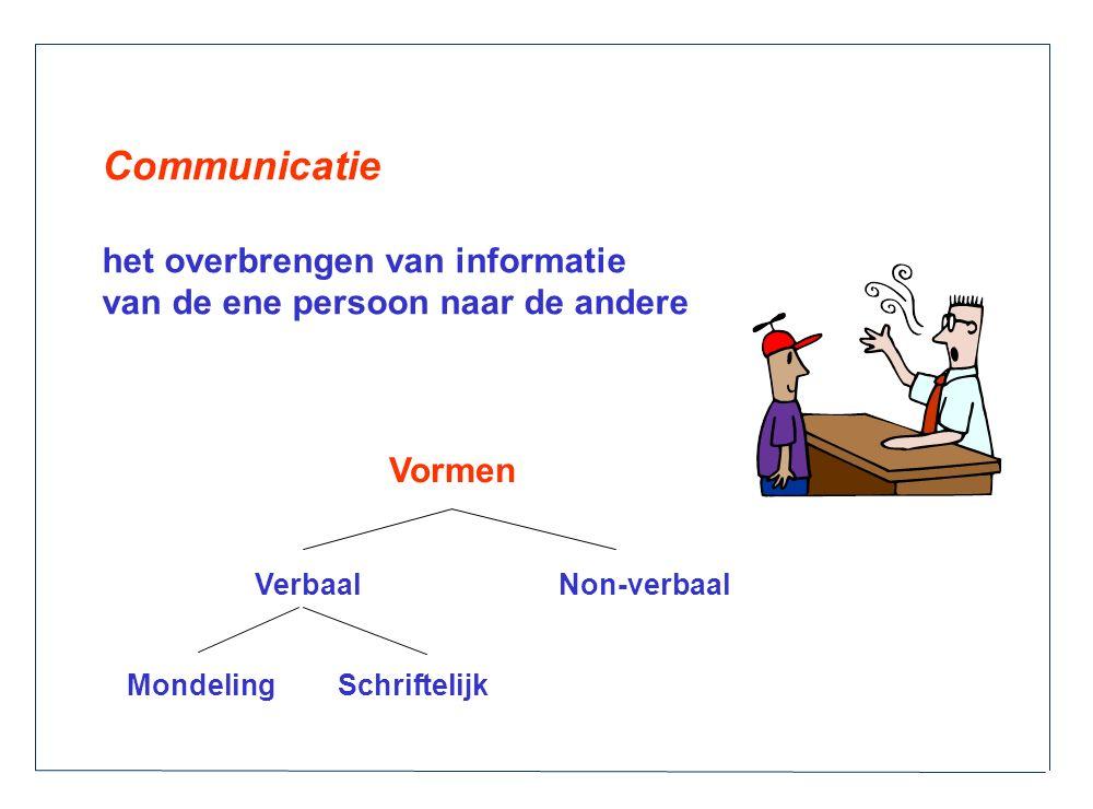 Communicatie het overbrengen van informatie