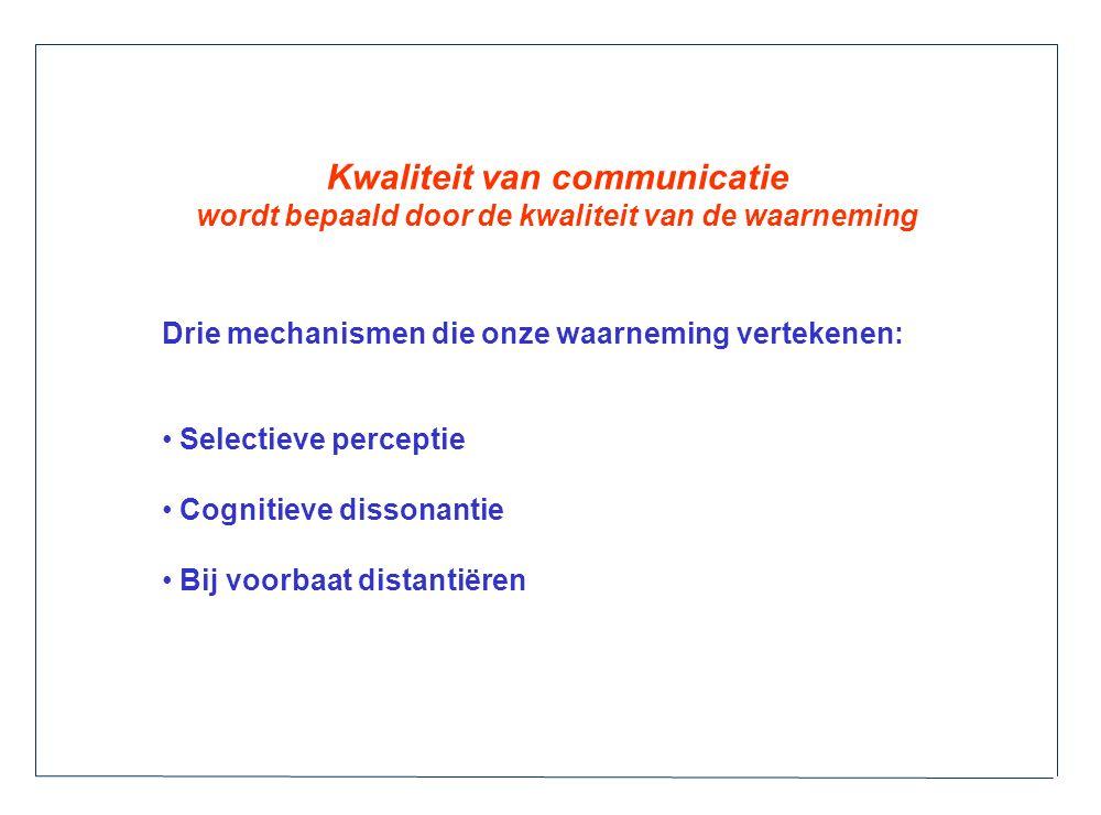 Kwaliteit van communicatie