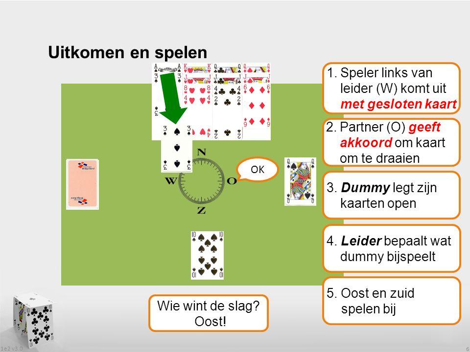Uitkomen en spelen 1. Speler links van leider (W) komt uit met gesloten kaart. 2. Partner (O) geeft akkoord om kaart om te draaien.