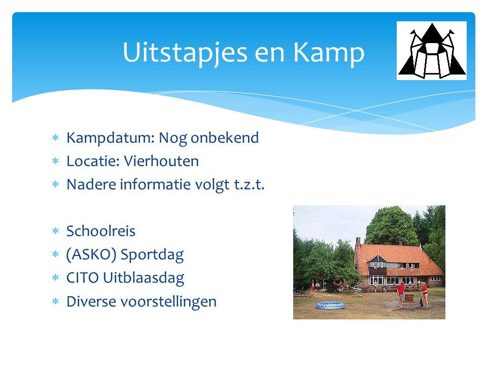 Uitstapjes en Kamp Kampdatum: Nog onbekend Locatie: Vierhouten