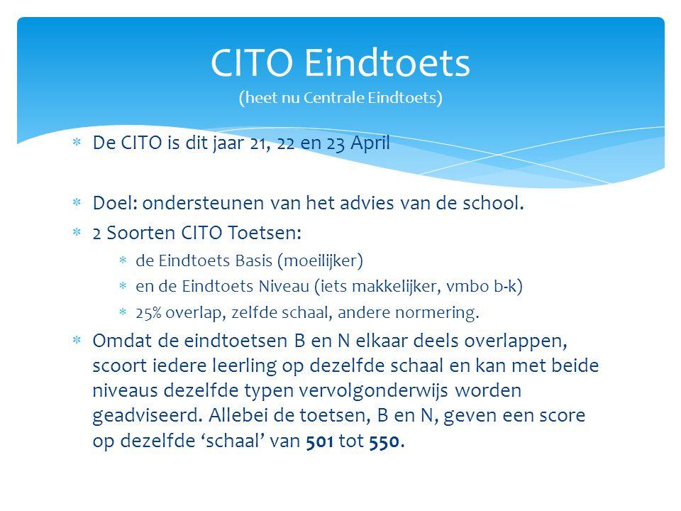 CITO Eindtoets (heet nu Centrale Eindtoets)