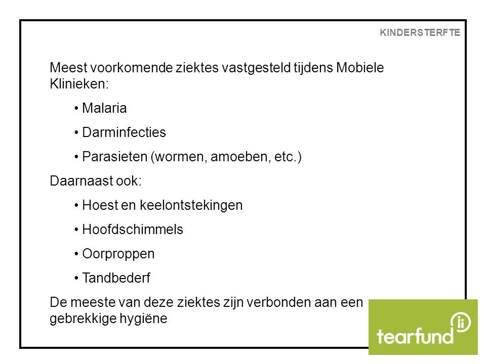 Meest voorkomende ziektes vastgesteld tijdens Mobiele Klinieken: