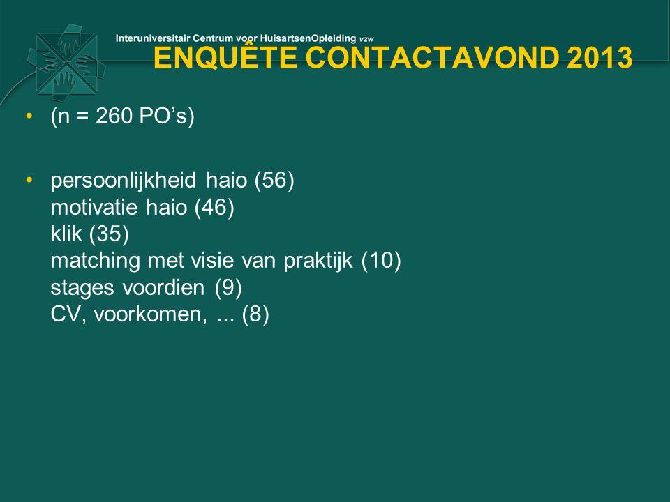 ENQUÊTE CONTACTAVOND 2013 (n = 260 PO's)