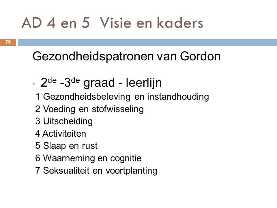 AD 4 en 5 Visie en kaders Gezondheidspatronen van Gordon