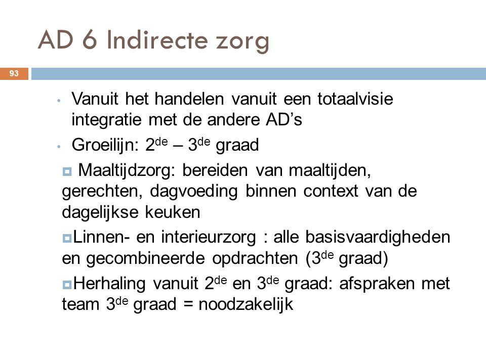 AD 6 Indirecte zorg Vanuit het handelen vanuit een totaalvisie integratie met de andere AD's. Groeilijn: 2de – 3de graad.