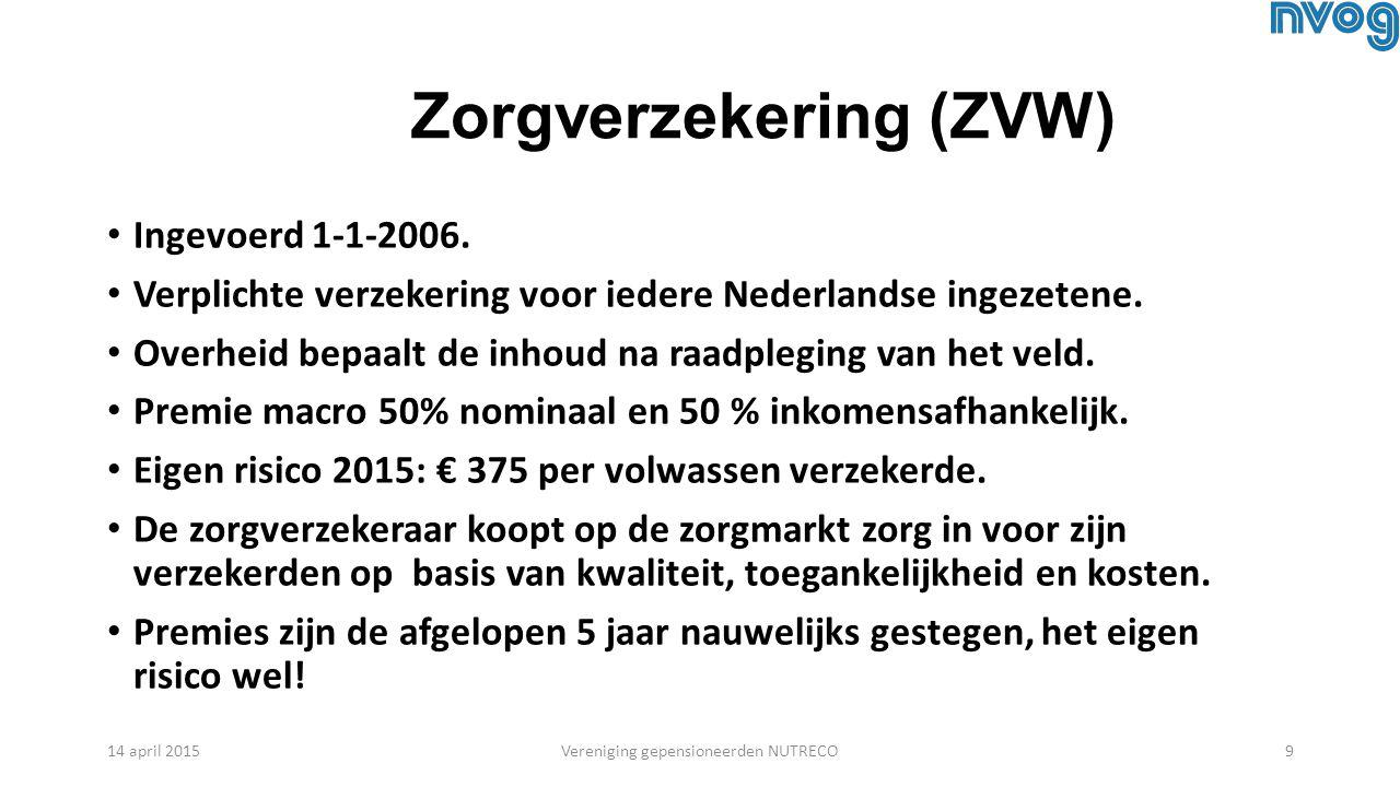 Zorgverzekering (ZVW)