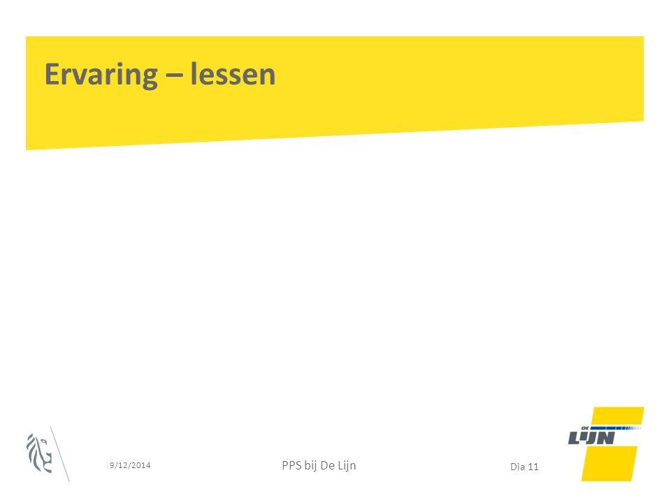 Ervaring – lessen 9/12/2014 PPS bij De Lijn