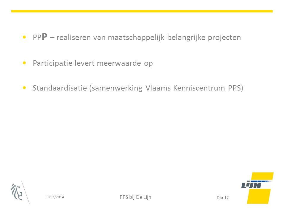 PPP – realiseren van maatschappelijk belangrijke projecten